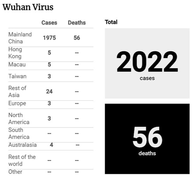 Bác sĩ BV Việt Đức đưa ra 10 lưu ý cho người dân trước tình hình bệnh dịch virus  lan rộng